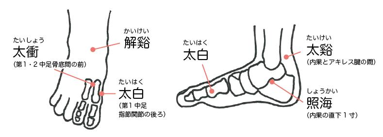 足つぼ-11